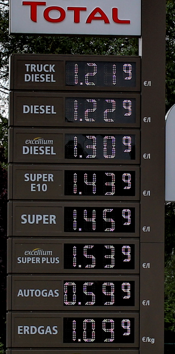 <Total Fuel prices in Potsdam